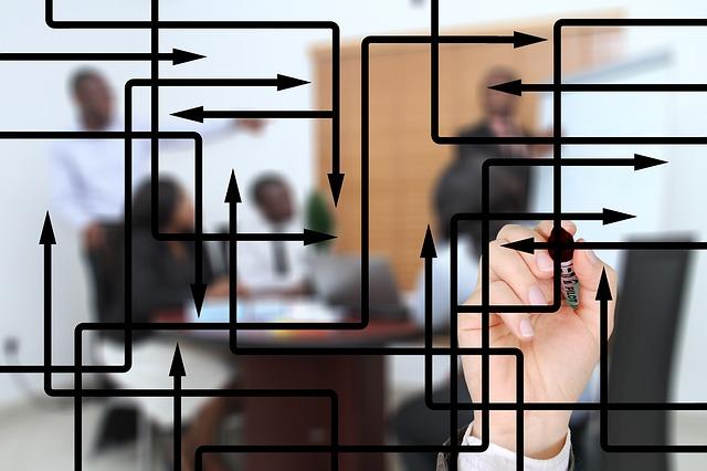 sharpen your focus marketing questionnairre